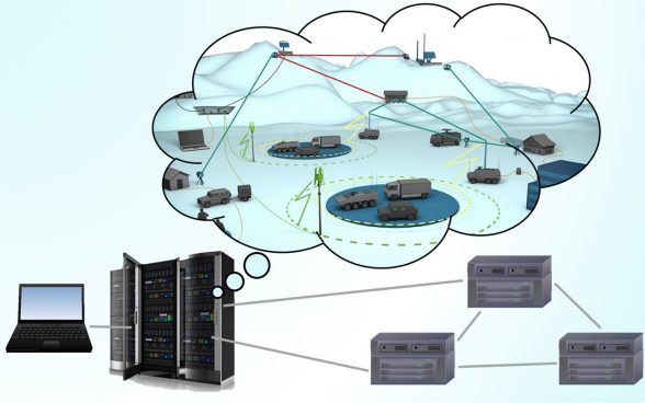 Computers connected to servers and networks. In a cloud of thoughts above the server, military components are connected to each other.